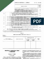 Lacticínios - Legislacao Portuguesa - 1991/04 - Port nº 346 - QUALI.PT