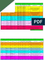 Gestión Pip 2012, 2013 y Metas 2014