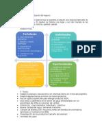 FODA Marketing (1)
