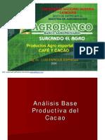 Exportacion de Cacao