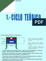 Ciclos Termodinjamicos y Operativos