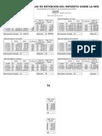 Tablas de Retecion Del Impuesto Sobre La Renta