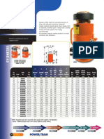Power Team RL-Series Cylinders - Catalog