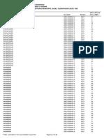 Ibge052009 Relatório0 ACM ACS MS