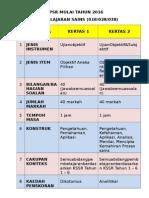 umum upsr2016