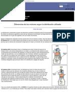 Curso de mecanica del automovil, Diferencias de los motores segun la distribución utilizada
