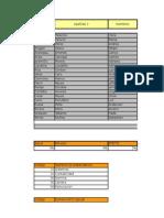 Graficos - Tablas Ejemplos Dinamicas