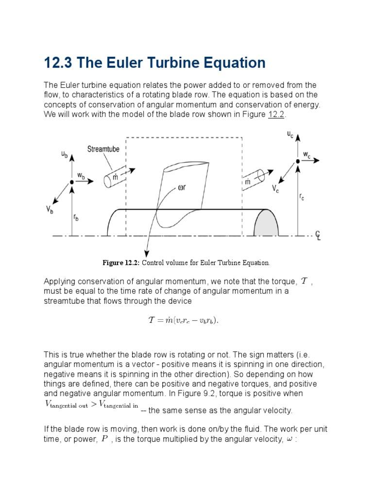Euler Turbine(Energy) Equation