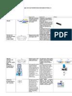 Tabla de Valvulas y Cilindros de automatizacion II