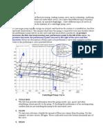 Centrifugal Pumps Curve