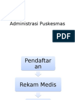 Administrasi Puskesmas.pptx
