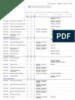 UASD - Pensum de Informática