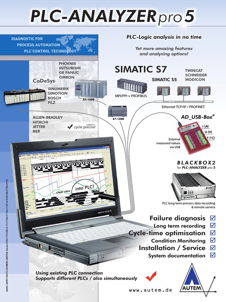 download en  data sheet plc analyzer pro 5 programmable ladder wiring diagrams
