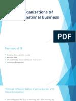 Organisations of International Business