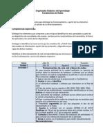 ODA Fundamentos de Redes s2b1 2015
