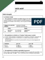 Transferul Datelor Lecţiei Din Internet.3 PDF