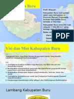 Pancasila-Kab.buru