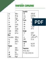 Tabla_Factores_de_conversion.pdf