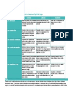 Rúbrica MOOC Cdigital_Intef
