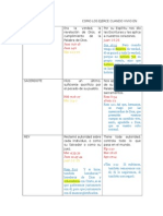 OFICIOS DE CRISTO.docx