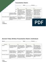 natives project rubrics