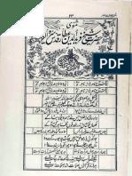 Masnavi Fariduddin Attar (persian/punjabi)