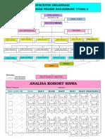 Contoh Struktur Organisasi SMP