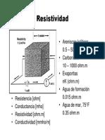 Clase RegistrosResistividad 1