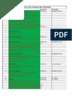 Copy of ID Tentative Items