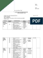Planificare Unitate de Invatare Psihologie Anda XE 2015