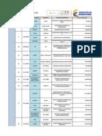 InformeGestionInversionFAZNI2004_2014