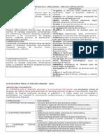 Matriz de Com. y Cap. Comunicativas