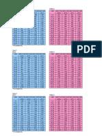 gmc price.pdf