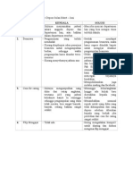 Evaluasi Pelaksanaan Proker Depsos Bulan Maret