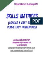 Competency Matrix Ppt