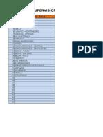 Lista de Supervision y Declaracion de Pdj 2015