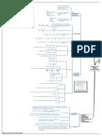 maquinas de fluidos incopresibles (mapa)