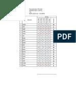 promedios Curso Informatica.xls