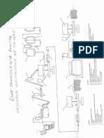 Linie Tehnologica Pentru Obtinerea Conservelor de Mazare in Saramura