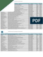 Listado de Comercios PFV WEB 082014