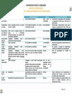 direitoprevidencirioregrasgeraisdosbenefciosprevidencirios-131223153122-phpapp01