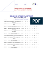 Classifica Selezione Interzonale Optimist Bari