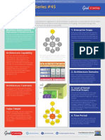 GoodElearning TOGAF Poster 45 - Architecture Scoping