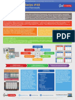 GoodElearning TOGAF Poster 48 - ToGAF Other Architecture Frameworks