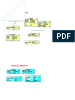 Esquemas DB ERP Oracle