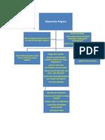 200562530-Hiperemia-pulpara.pdf