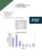 Index Nilai Akhir NTHS Sem1 2014.2015