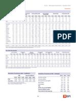 BPI Previsões de Mercados Financeiros (Out. 2015)