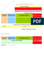 Ficha Caracterización
