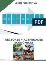 Sectores y Actividades Económicas